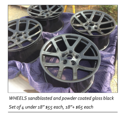wheel powder coating